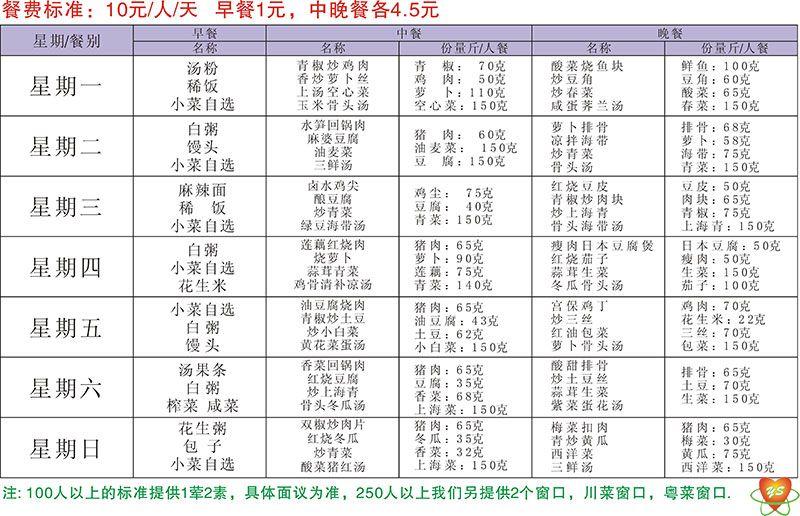 食堂承包-精品菜单:10元/人/天