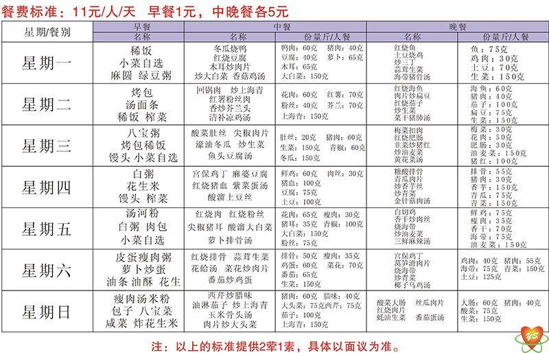 食堂承包-精品菜单:11元/人/天