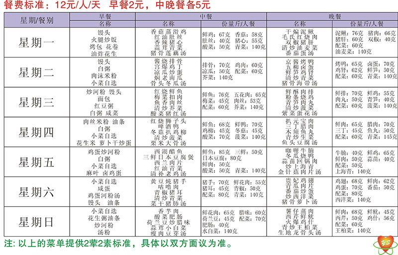 食堂承包-精品菜单:12元/人/天