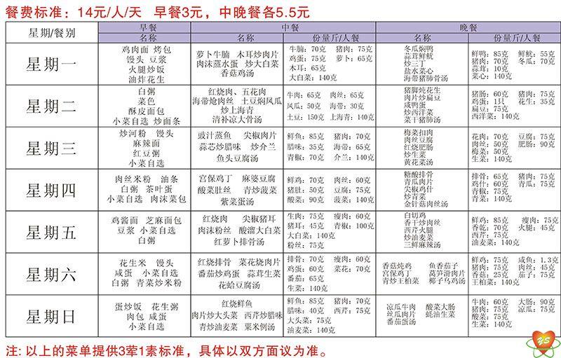 食堂承包-精品菜单:14元/人/天